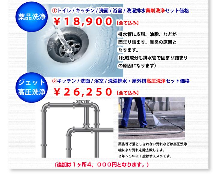 排水管洗浄 高圧洗浄セットプラン