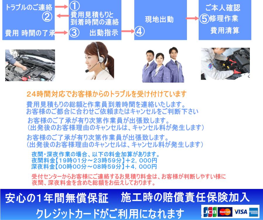 京都市 ロードサービス お申し込みからスタッフ出動まで