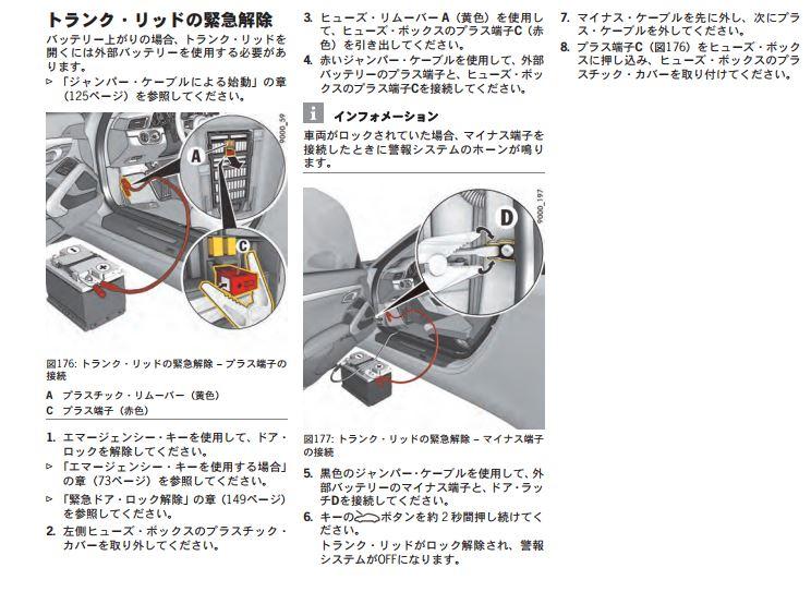 ポルシェ911 バッテリー上がり時のトランク・リッドオープン方法
