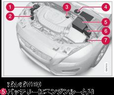 ボルボ V60バッテリー搭載位置