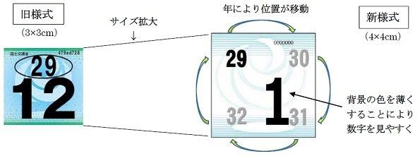検査標章のデザイン変更