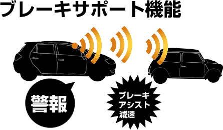 ブレーキアシスト機能 ブレーキサポート機能