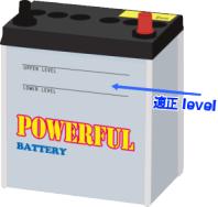バッテリー液が適正レベルにあることを確認する
