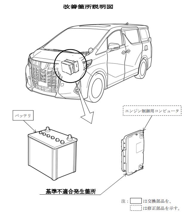 トヨタ アルファード ヴェルファイア異常劣化改善箇所