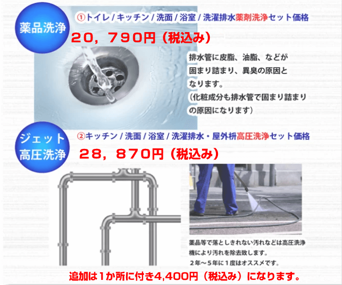 排水管の高圧洗浄 薬品洗浄に対応
